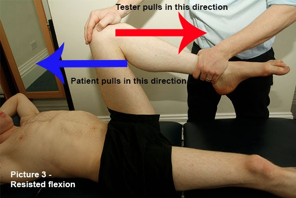 Resisted flexion