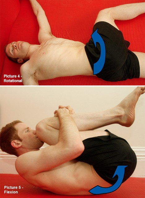 Rotation and Flexion